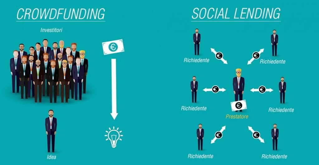 SiamoSoci e BorsadelCredito.it insieme per finanziare le PMI italiane