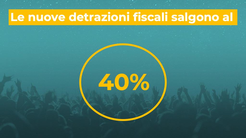 Da oggi più detrazioni quando investi: saliti al 40% i benefici fiscali